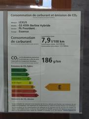 Lexus GS 450h Por que es tan dificil para los fabricantes alemanes reducir la emision de CO2 por debajo de 200g/km. Lexus esta muy por debajo y eso que alcanza los 250 kmh.